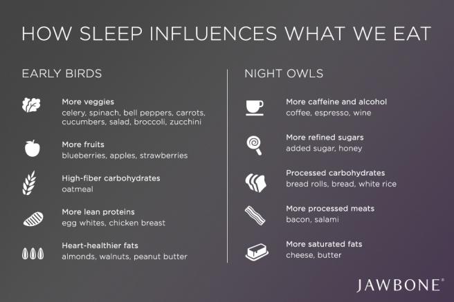 sleep_eating_infographic_blog