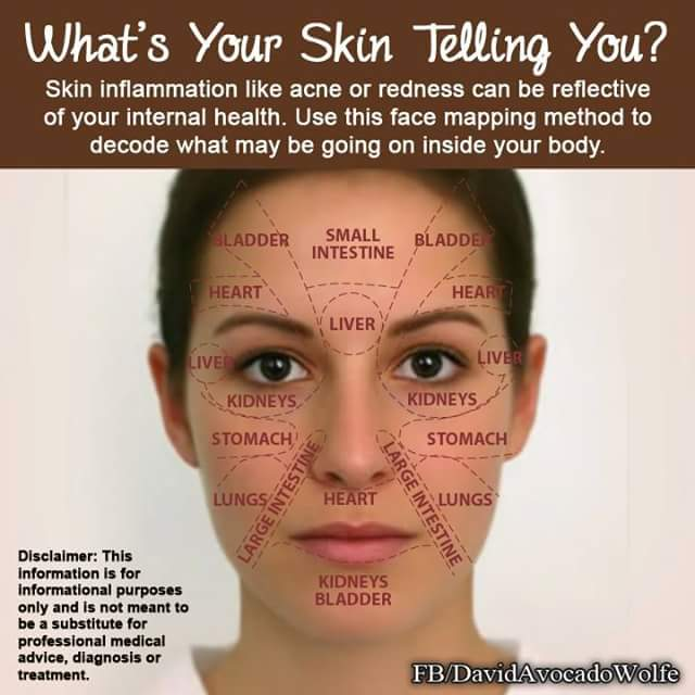reflex-facial-map