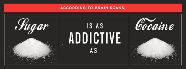 sugar-is-addictive
